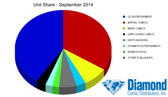 unit-share